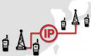 MOTOTRBO IP Site Connect